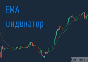 Индикатор EMA для бинарных опционов