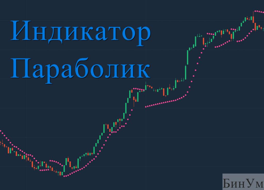 Индикатор параболик для бинарных опционов