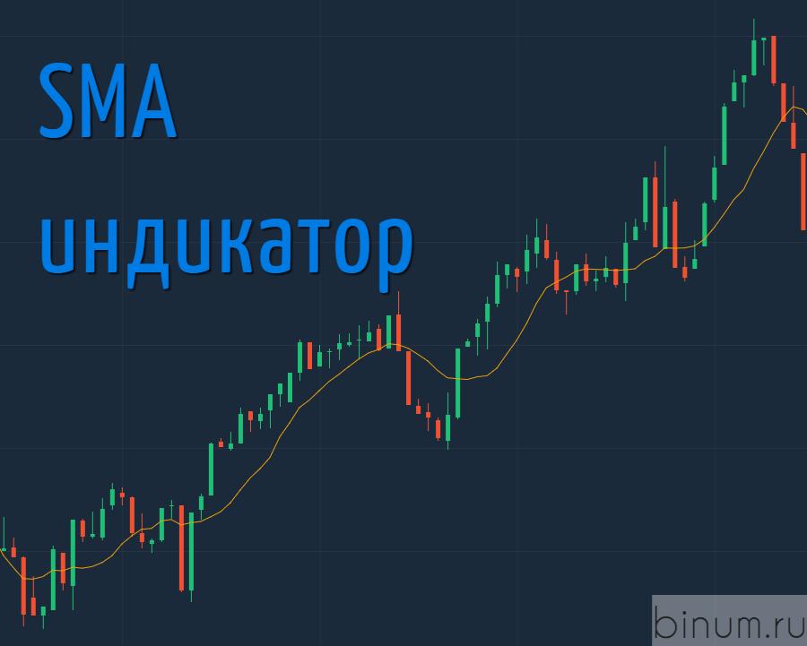 Индикатор SMA для бинарных опционов