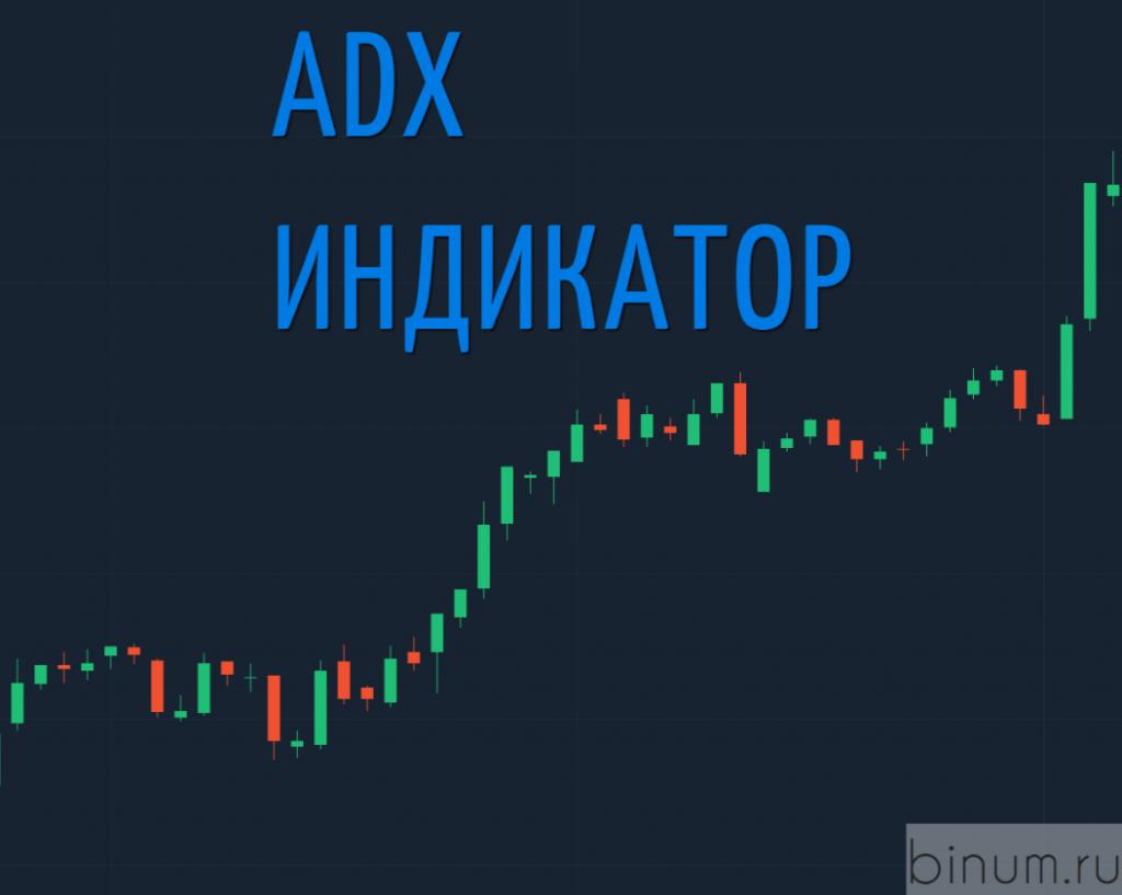 Индикатора ADX для бинарных опционов