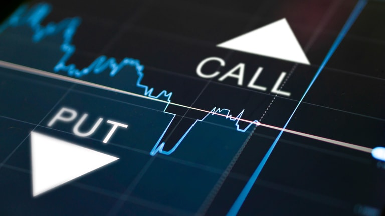 What Are Binary Options and How Do They Work? - TheStreet